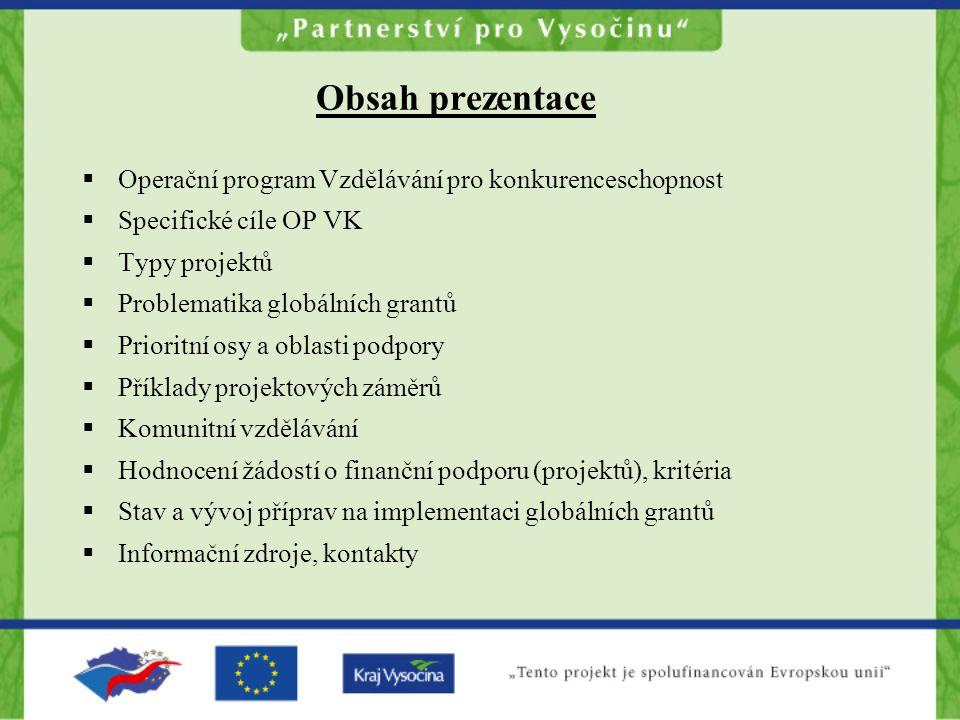 Obsah prezentace  Operační program Vzdělávání pro konkurenceschopnost  Specifické cíle OP VK  Typy projektů  Problematika globálních grantů  Prio