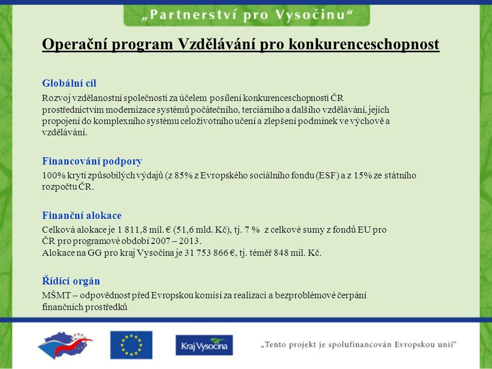 Operační program Vzdělávání pro konkurenceschopnost Globální cíl Rozvoj vzdělanostní společnosti za účelem posílení konkurenceschopnosti ČR prostředni
