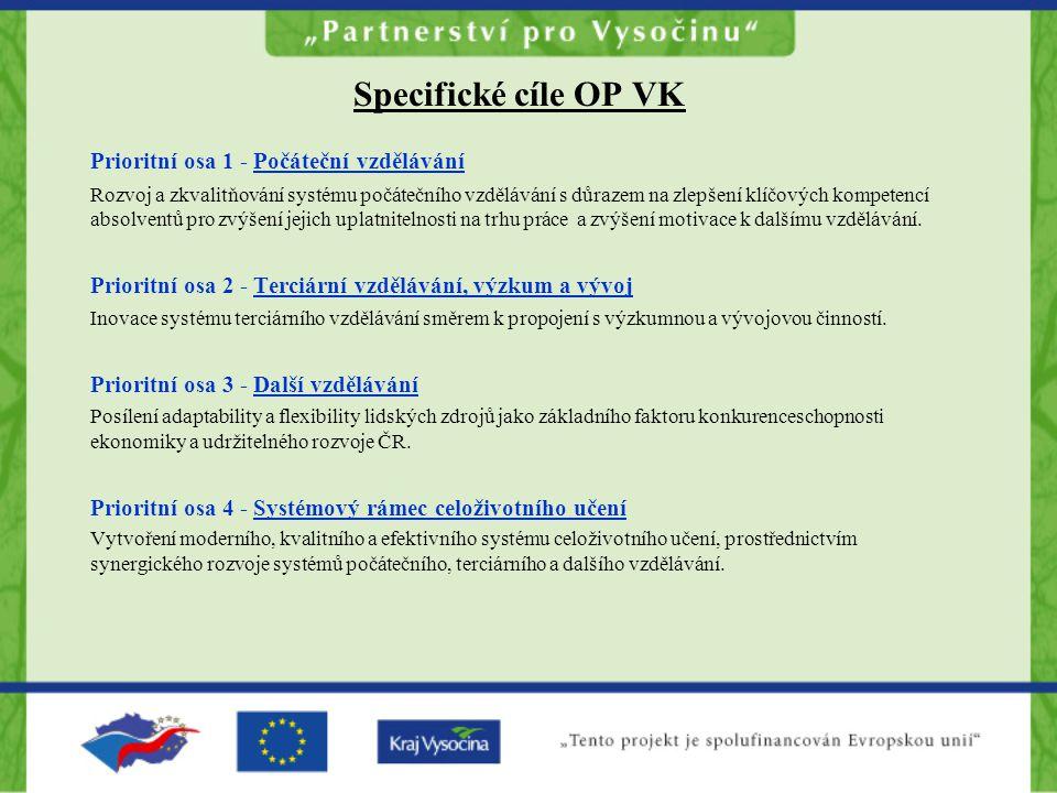 Specifické cíle OP VK Prioritní osa 1 - Počáteční vzdělávání Rozvoj a zkvalitňování systému počátečního vzdělávání s důrazem na zlepšení klíčových kom
