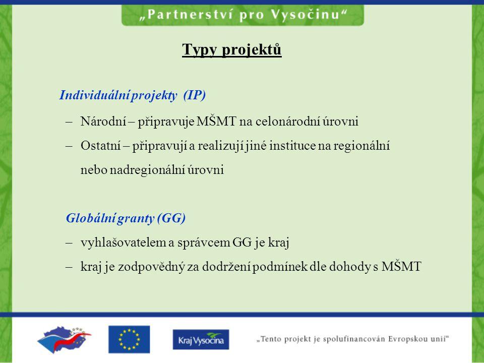 Typy projektů Individuální projekty (IP) –Národní – připravuje MŠMT na celonárodní úrovni –Ostatní – připravují a realizují jiné instituce na regionální nebo nadregionální úrovni Globální granty (GG) –vyhlašovatelem a správcem GG je kraj –kraj je zodpovědný za dodržení podmínek dle dohody s MŠMT