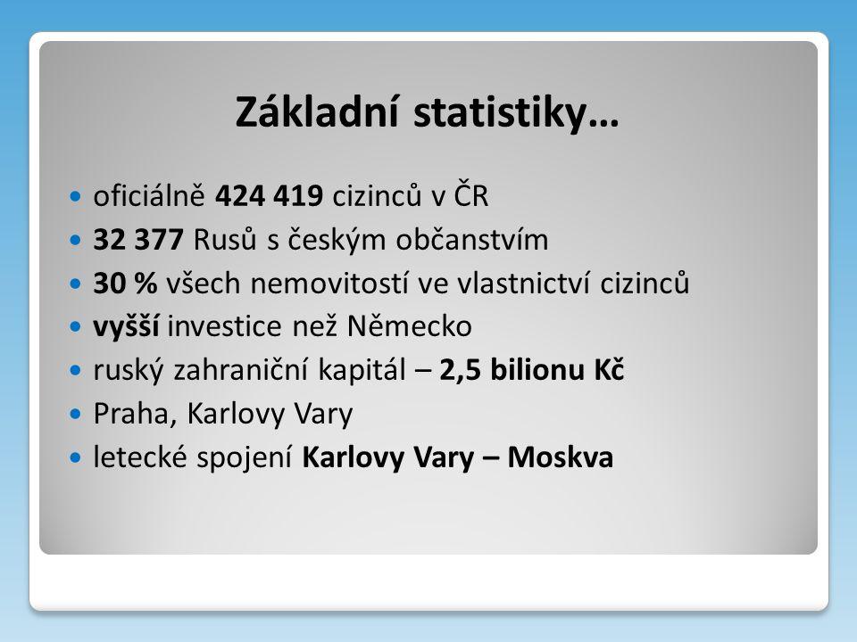 Základní statistiky… oficiálně 424 419 cizinců v ČR 32 377 Rusů s českým občanstvím 30 % všech nemovitostí ve vlastnictví cizinců vyšší investice než Německo ruský zahraniční kapitál – 2,5 bilionu Kč Praha, Karlovy Vary letecké spojení Karlovy Vary – Moskva