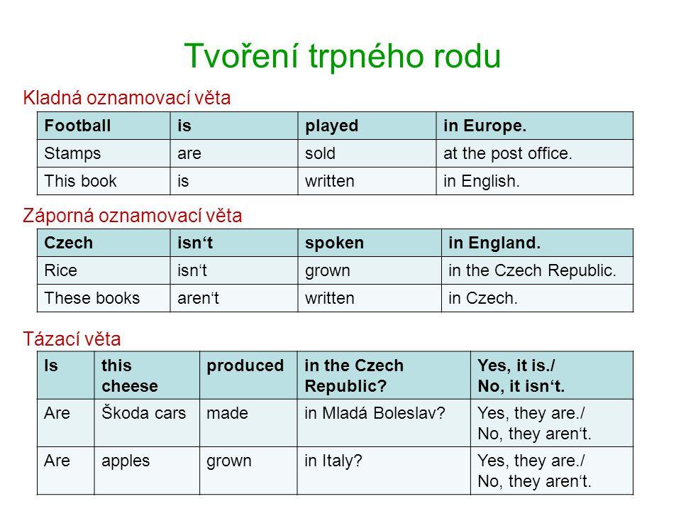 Použití: V jazycích platí, že na prvním místě ve větě je, o čem mluvíme, a teprve na druhém místě, co o tom říkáme.