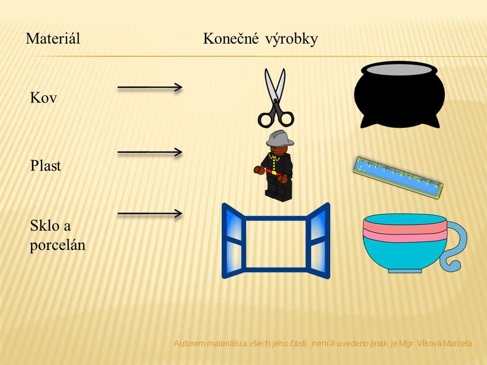 KOVMLÉKOOBILÍ Autorem materiálu a všech jeho částí, není-li uvedeno jinak, je Mgr. Vlková Marcela