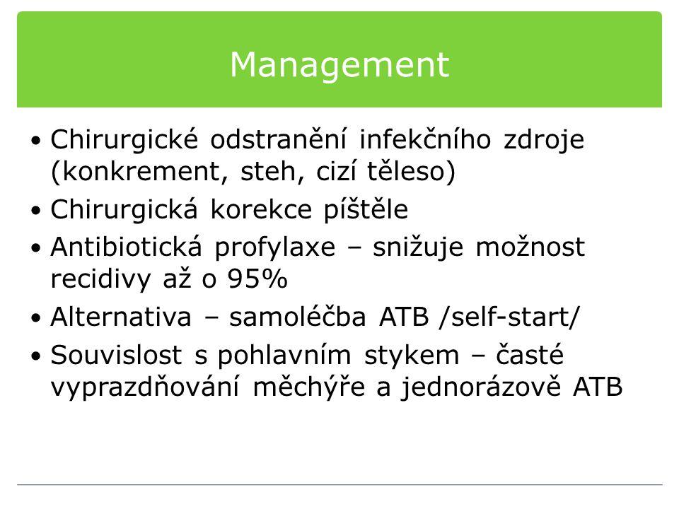 Management Chirurgické odstranění infekčního zdroje (konkrement, steh, cizí těleso) Chirurgická korekce píštěle Antibiotická profylaxe – snižuje možno