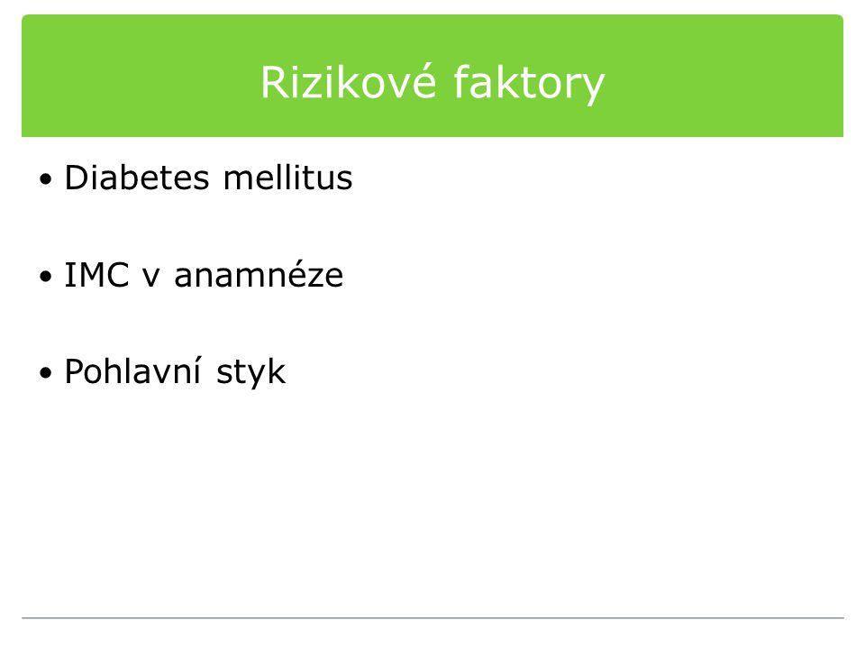 Rizikové faktory Diabetes mellitus IMC v anamnéze Pohlavní styk