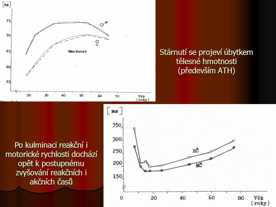 Stárnutí se projeví úbytkem tělesné hmotnosti (především ATH) Po kulminaci reakční i motorické rychlosti dochází opět k postupnému zvyšování reakčních