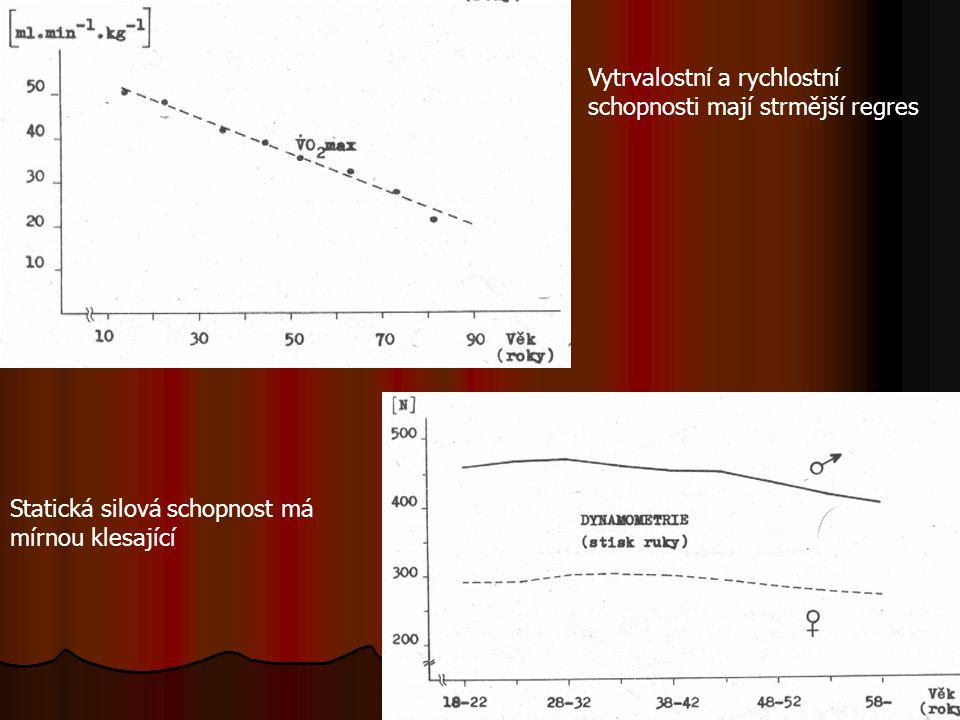 Vytrvalostní a rychlostní schopnosti mají strmější regres Statická silová schopnost má mírnou klesající