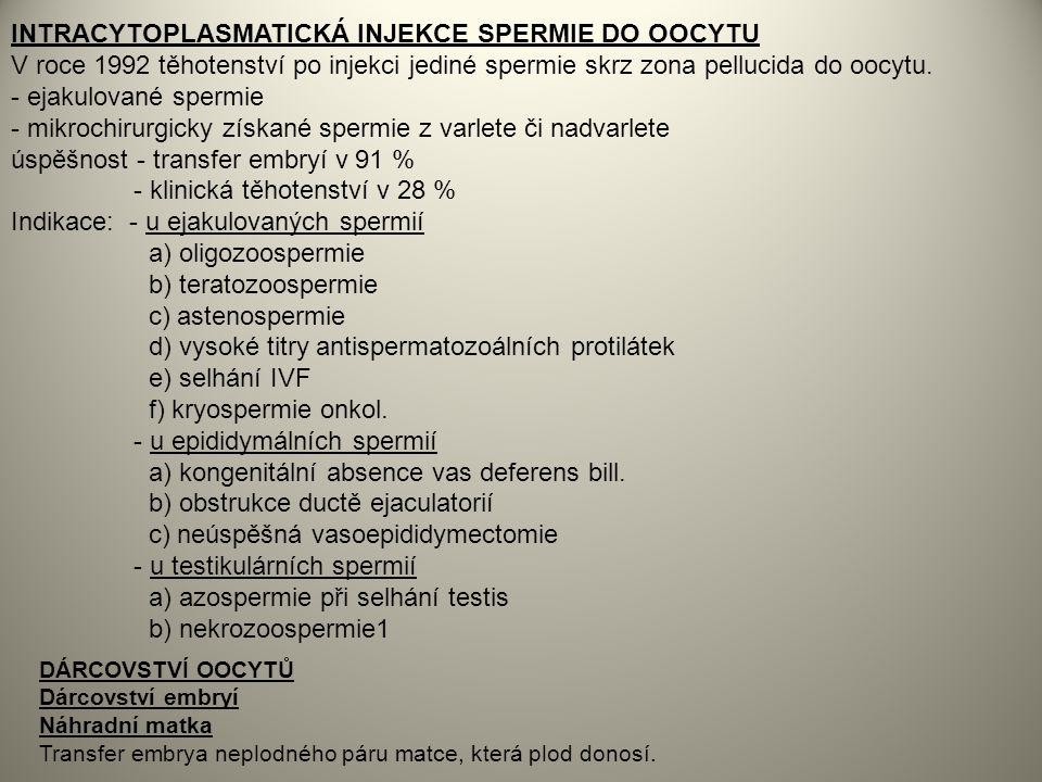 INTRACYTOPLASMATICKÁ INJEKCE SPERMIE DO OOCYTU V roce 1992 těhotenství po injekci jediné spermie skrz zona pellucida do oocytu.