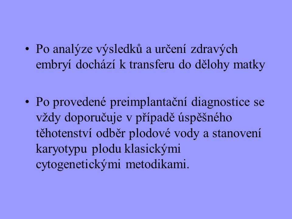 Po analýze výsledků a určení zdravých embryí dochází k transferu do dělohy matky Po provedené preimplantační diagnostice se vždy doporučuje v případě