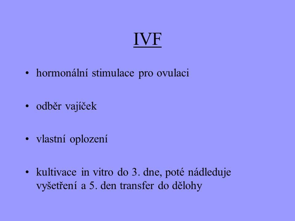IVF hormonální stimulace pro ovulaci odběr vajíček vlastní oplození kultivace in vitro do 3. dne, poté nádleduje vyšetření a 5. den transfer do dělohy