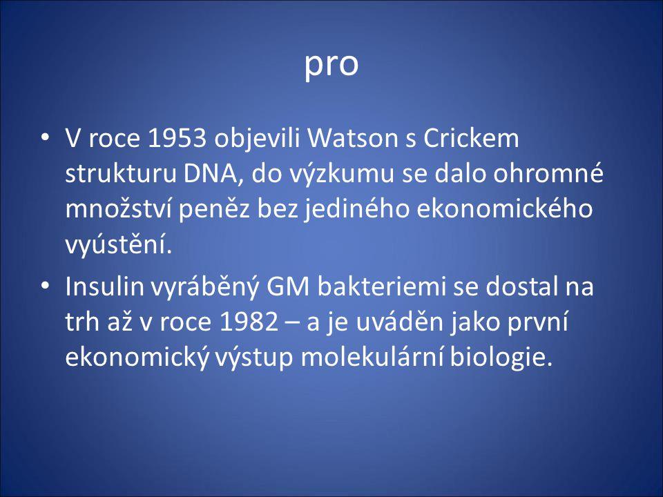 pro V roce 1953 objevili Watson s Crickem strukturu DNA, do výzkumu se dalo ohromné množství peněz bez jediného ekonomického vyústění. Insulin vyráběn