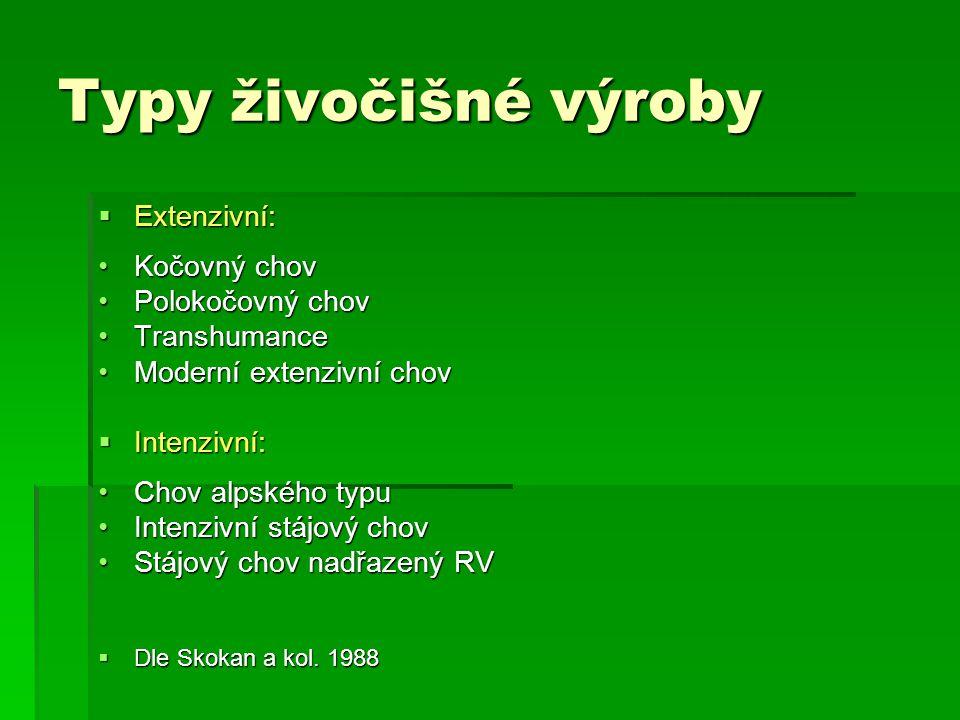 Typy živočišné výroby  Extenzivní: Kočovný chovKočovný chov Polokočovný chovPolokočovný chov TranshumanceTranshumance Moderní extenzivní chovModerní