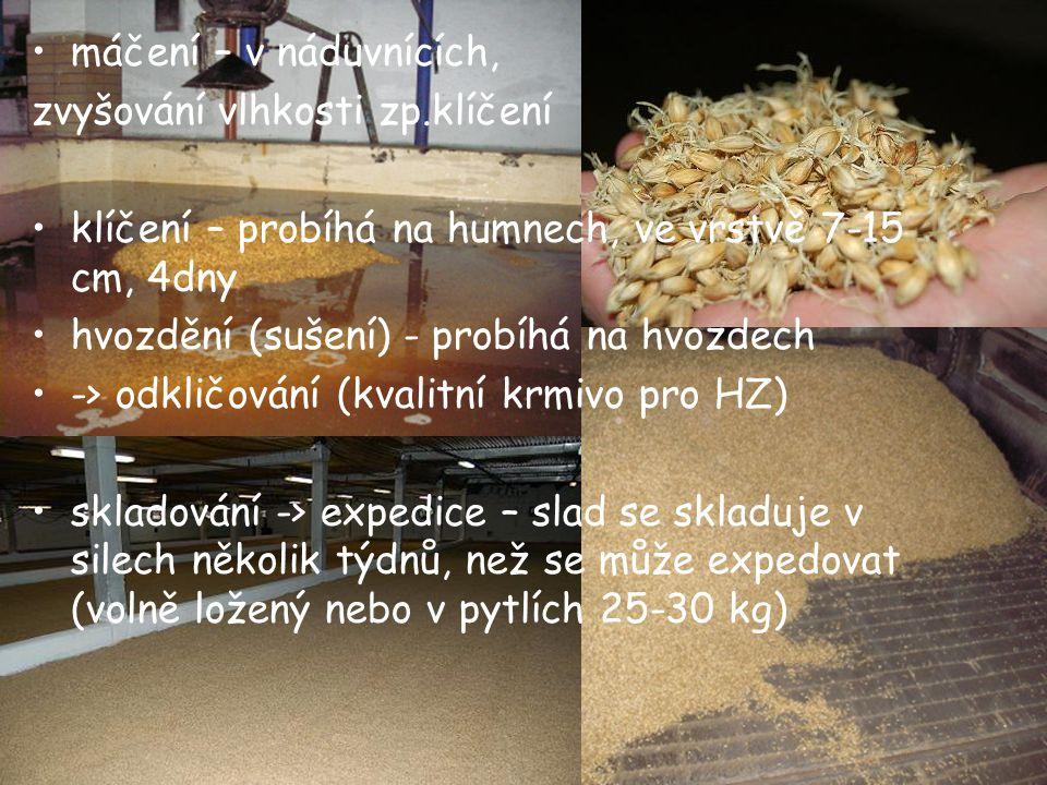 máčení – v náduvnících, zvyšování vlhkosti zp.klíčení klíčení – probíhá na humnech, ve vrstvě 7-15 cm, 4dny hvozdění (sušení) - probíhá na hvozdech -> odkličování (kvalitní krmivo pro HZ) skladování -> expedice – slad se skladuje v silech několik týdnů, než se může expedovat (volně ložený nebo v pytlích 25-30 kg)