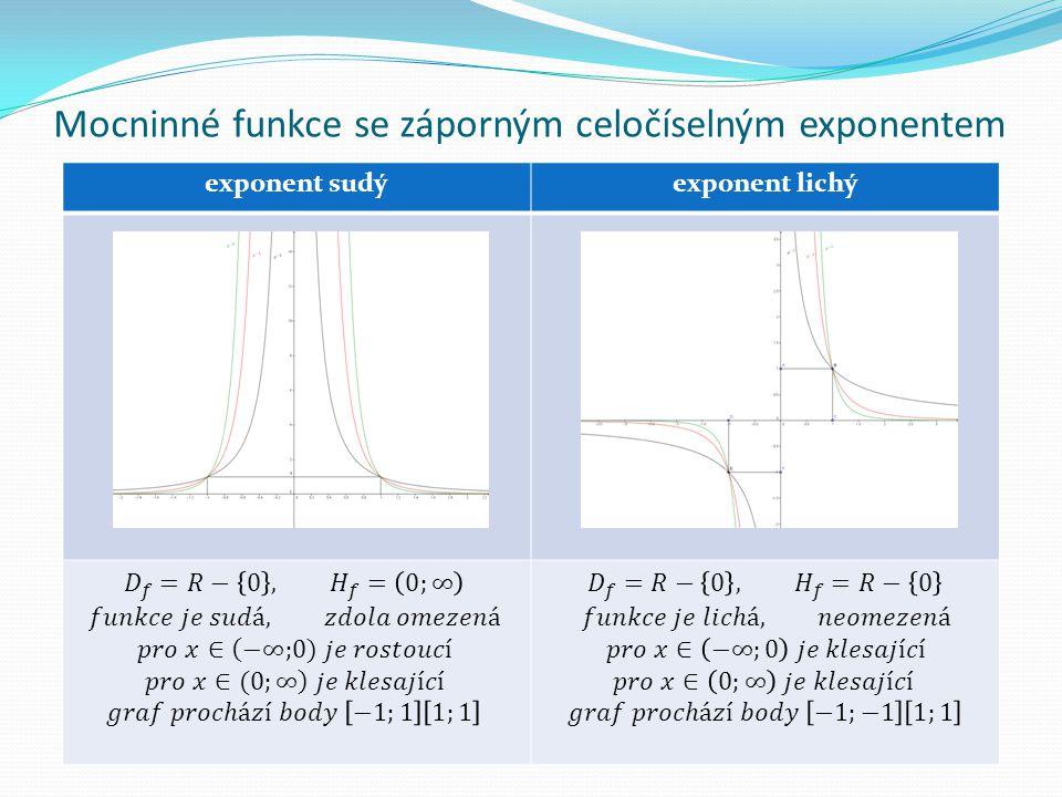 Mocninné funkce se záporným celočíselným exponentem exponent sudýexponent lichý