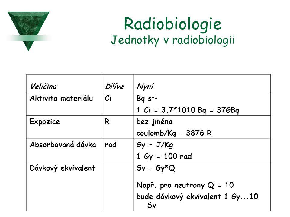 Radiobiologie Jednotky v radiobiologii VeličinaDříveNyní Aktivita materiáluCiBq s -1 1 Ci = 3,7*1010 Bq = 37GBq ExpoziceRbez jména coulomb/Kg = 3876 R