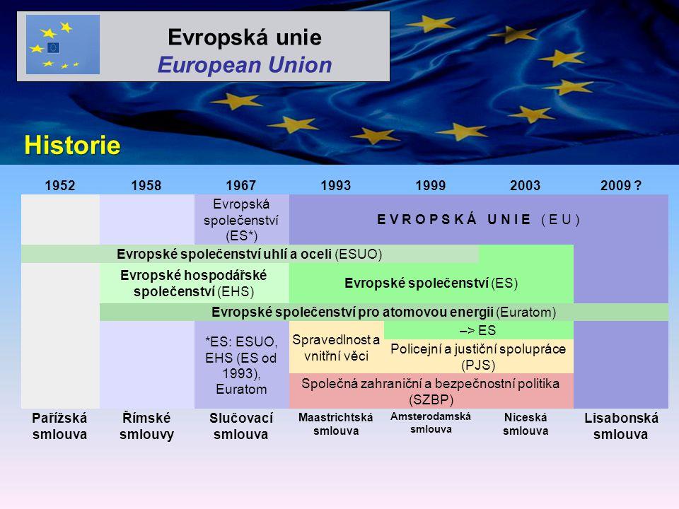 Historie 1952195819671993199920032009 ? Evropská společenství (ES*) E V R O P S K Á U N I E ( E U ) Evropské společenství uhlí a oceli (ESUO) Evropské
