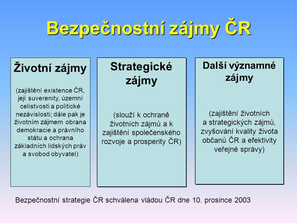 Bezpečnostní zájmy ČR Další významné zájmy (zajištění životních a strategických zájmů, zvyšování kvality života občanů ČR a efektivity veřejné správy)