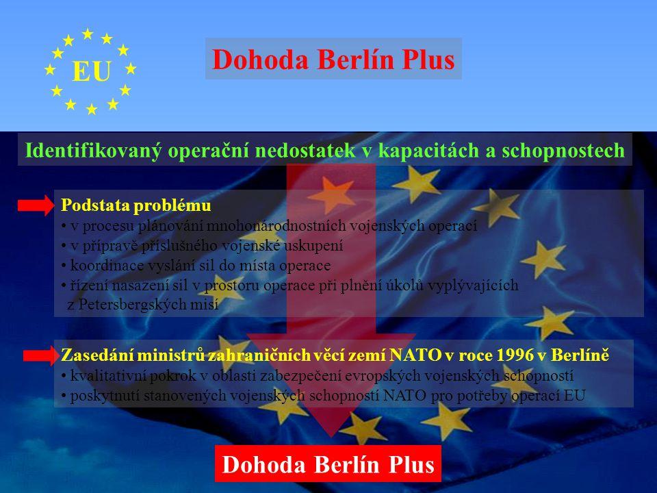 EU Identifikovaný operační nedostatek v kapacitách a schopnostech Dohoda Berlín Plus Podstata problému v procesu plánování mnohonárodnostních vojenský