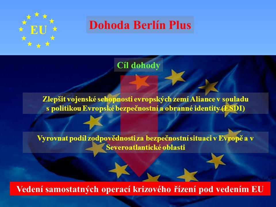 EU Cíl dohody Vedení samostatných operací krizového řízení pod vedením EU Dohoda Berlín Plus Vyrovnat podíl zodpovědnosti za bezpečnostní situaci v Ev