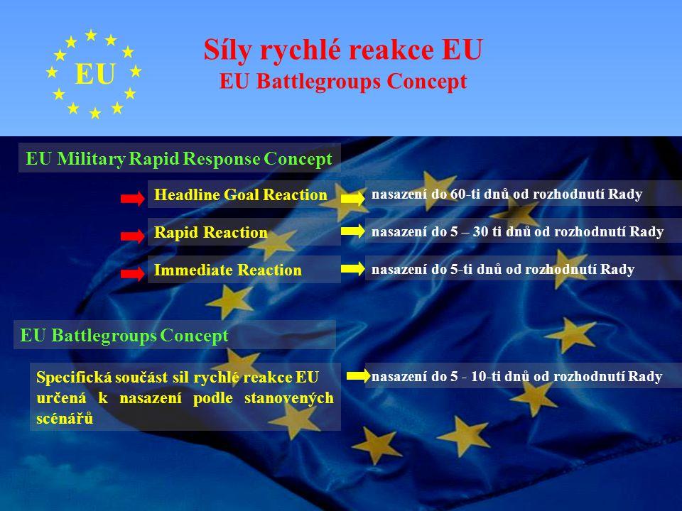 EU Síly rychlé reakce EU EU Battlegroups Concept EU Military Rapid Response Concept Headline Goal Reaction Rapid Reaction Immediate Reaction nasazení
