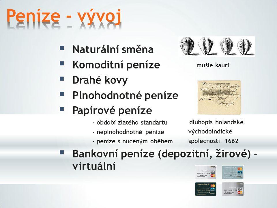 Peníze - vývoj  Naturální směna  Komoditní peníze  Drahé kovy  Plnohodnotné peníze  Papírové peníze -období zlatého standartu -neplnohodnotné pen