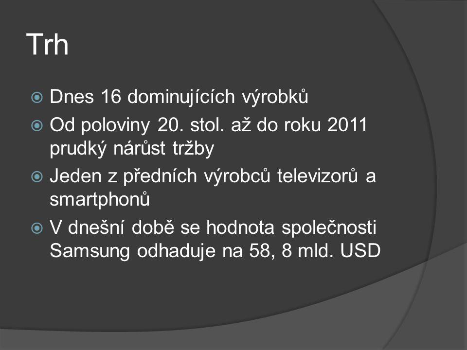 Trh  Dnes 16 dominujících výrobků  Od poloviny 20. stol. až do roku 2011 prudký nárůst tržby  Jeden z předních výrobců televizorů a smartphonů  V