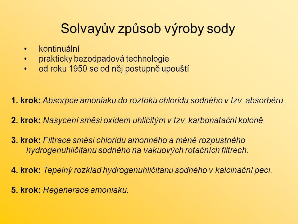 Solvayův způsob výroby sody kontinuální prakticky bezodpadová technologie od roku 1950 se od něj postupně upouští 1. krok: Absorpce amoniaku do roztok