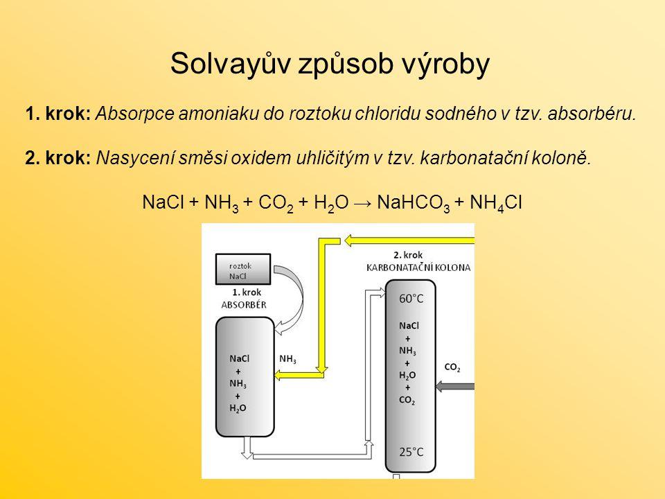 Solvayův způsob výroby 1. krok: Absorpce amoniaku do roztoku chloridu sodného v tzv. absorbéru. 2. krok: Nasycení směsi oxidem uhličitým v tzv. karbon