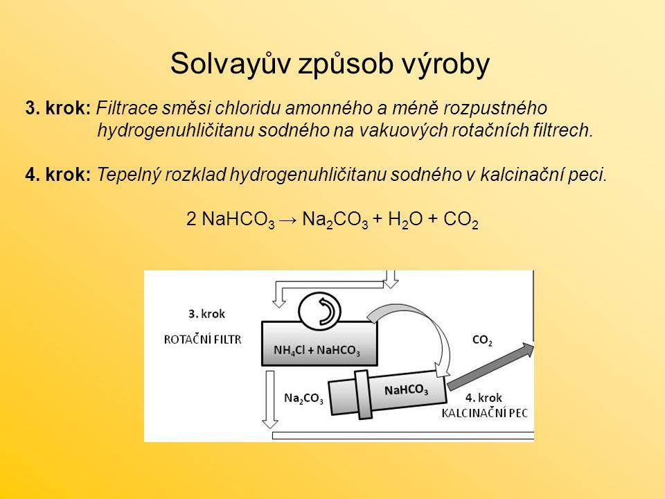 Solvayův způsob výroby 3. krok: Filtrace směsi chloridu amonného a méně rozpustného hydrogenuhličitanu sodného na vakuových rotačních filtrech. 4. kro