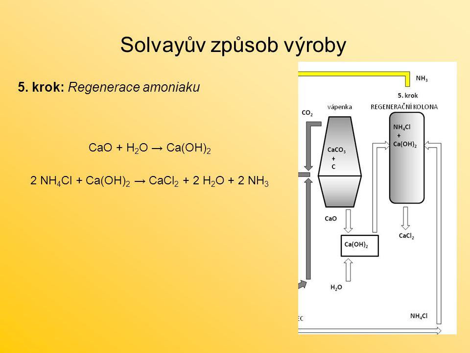 Solvayův způsob výroby 5. krok: Regenerace amoniaku CaO + H 2 O → Ca(OH) 2 2 NH 4 Cl + Ca(OH) 2 → CaCl 2 + 2 H 2 O + 2 NH 3