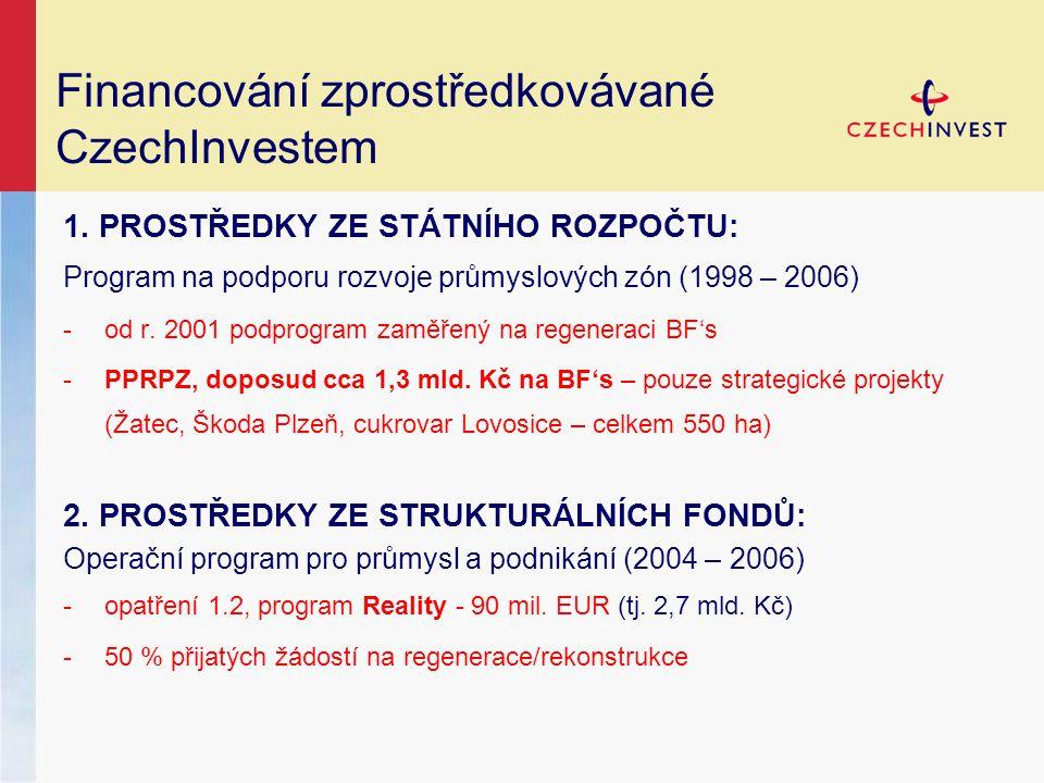 1. PROSTŘEDKY ZE STÁTNÍHO ROZPOČTU: Program na podporu rozvoje průmyslových zón (1998 – 2006) -od r. 2001 podprogram zaměřený na regeneraci BF's -PPRP