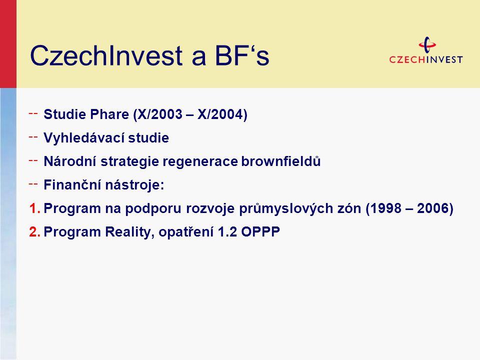 CzechInvest a BF's ╌ Studie Phare (X/2003 – X/2004) ╌ Vyhledávací studie ╌ Národní strategie regenerace brownfieldů ╌ Finanční nástroje: 1.Program na podporu rozvoje průmyslových zón (1998 – 2006) 2.Program Reality, opatření 1.2 OPPP