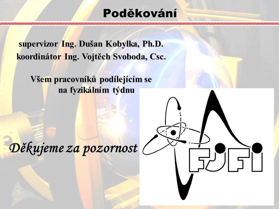 Poděkování supervizor Ing. Dušan Kobylka, Ph.D. koordinátor Ing. Vojtěch Svoboda, Csc. Všem pracovníků podílejícím se na fyzikálním týdnu Děkujeme za