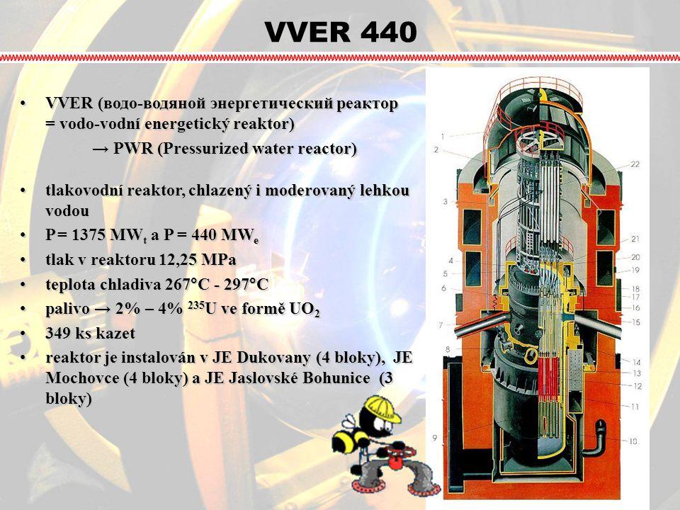 VVER 440 VVER (водо-водяной энергетический реактор = vodo-vodní energetický reaktor)VVER (водо-водяной энергетический реактор = vodo-vodní energetický