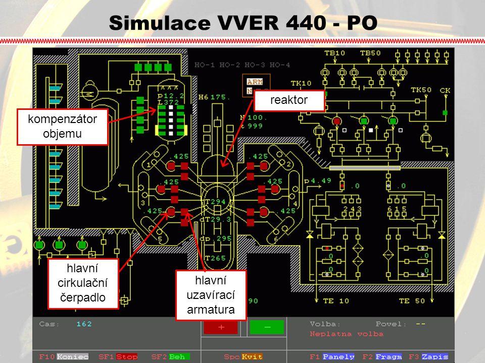 Simulace VVER 440 - PO reaktor kompenzátor objemu hlavní cirkulační čerpadlo hlavní uzavírací armatura