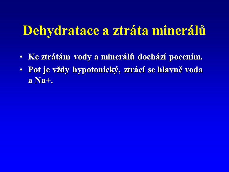 Důsledky dehydratace a iontové nerovnováhy Dochází Dochází K poruše přenosu vzruchů a stažlivosti svalů.