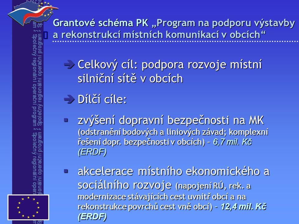 """Grantové schéma PK """"Program na podporu výstavby a rekonstrukcí místních komunikací v obcích   Celkový cíl: podpora rozvoje místní silniční sítě v obcích  Dílčí cíle:  zvýšení dopravní bezpečnosti na MK (odstranění bodových a liniových závad; komplexní řešení dopr."""