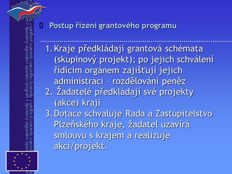 Postup řízení grantového programu  1.Kraje předkládají grantová schémata (skupinový projekt); po jejich schválení řídícím orgánem zajišťují jejich administraci – rozdělování peněz 2.