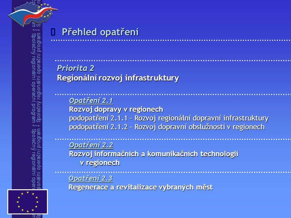  Přehled opatření Opatření 2.2 Rozvoj informačních a komunikačních technologií v regionech Opatření 2.1 Rozvoj dopravy v regionech podopatření 2.1.1 - Rozvoj regionální dopravní infrastruktury podopatření 2.1.2 – Rozvoj dopravní obslužnosti v regionech Priorita 2 Regionální rozvoj infrastruktury Opatření 2.3 Regenerace a revitalizace vybraných měst