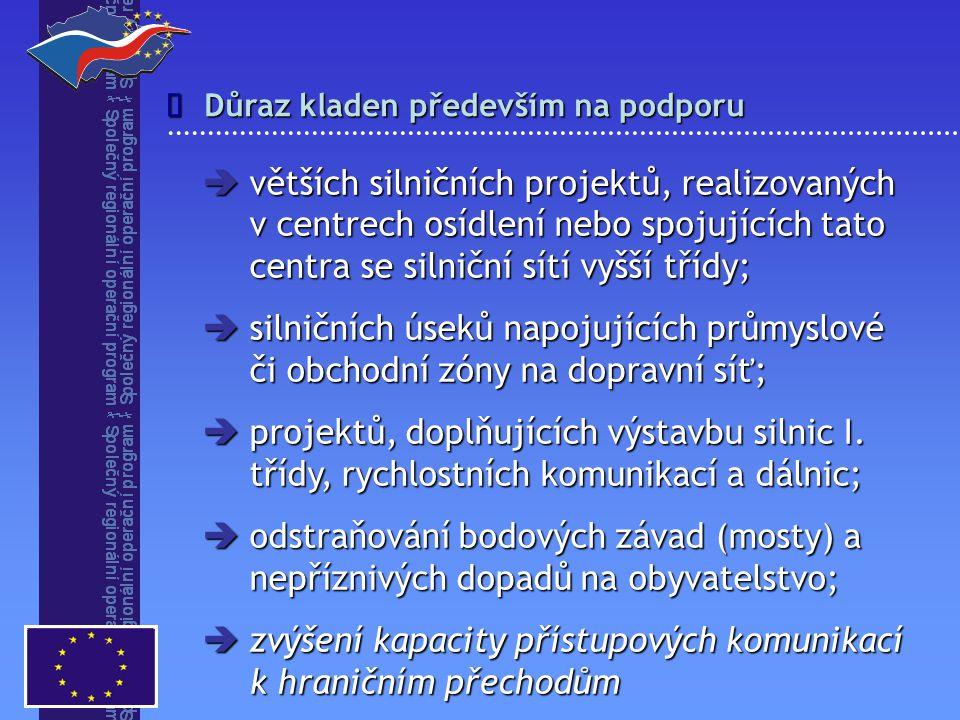 Předkládání projektů   předkládání jednotlivých projektů do 30.7.