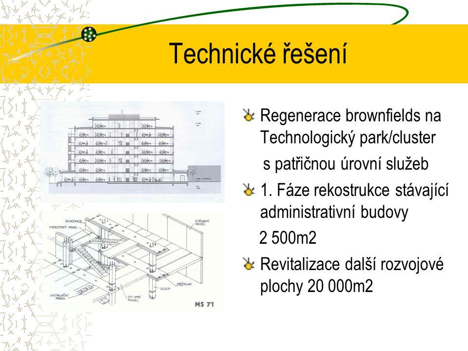 Technické řešení Regenerace brownfields na Technologický park/cluster s patřičnou úrovní služeb 1.
