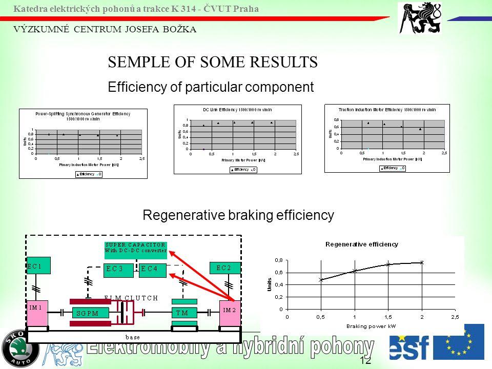12 VÝZKUMNÉ CENTRUM JOSEFA BOŽKA Katedra elektrických pohonů a trakce K 314 - ČVUT Praha Efficiency of particular component Regenerative braking efficiency SEMPLE OF SOME RESULTS