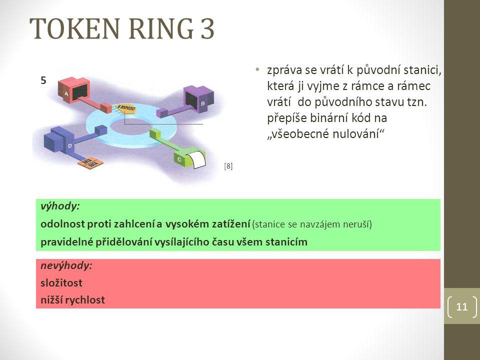 11 TOKEN RING 3 zpráva se vrátí k původní stanici, která ji vyjme z rámce a rámec vrátí do původního stavu tzn.