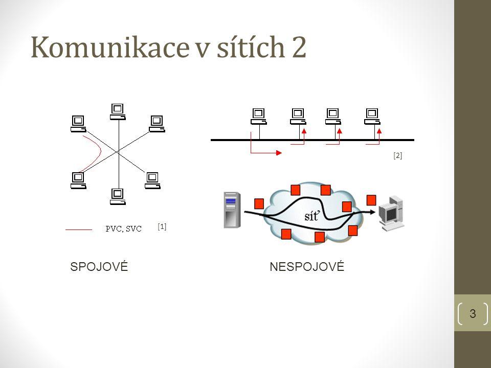 Komunikace v sítích 2 3 SPOJOVÉNESPOJOVÉ [1] [2]