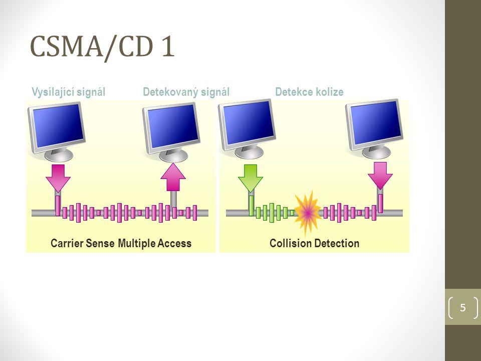 5 CSMA/CD 1 Collision DetectionCarrier Sense Multiple Access Detekovaný signálVysílající signálDetekce kolize