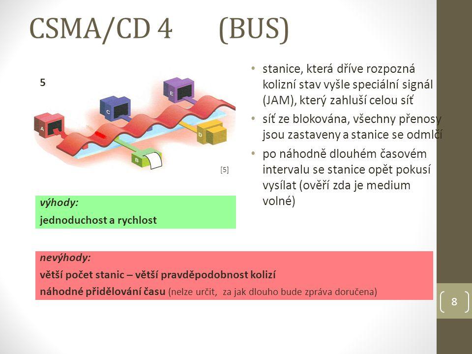 8 stanice, která dříve rozpozná kolizní stav vyšle speciální signál (JAM), který zahluší celou síť síť ze blokována, všechny přenosy jsou zastaveny a stanice se odmlčí po náhodně dlouhém časovém intervalu se stanice opět pokusí vysílat (ověří zda je medium volné) CSMA/CD 4(BUS) 5 výhody: jednoduchost a rychlost nevýhody: větší počet stanic – větší pravděpodobnost kolizí náhodné přidělování času (nelze určit, za jak dlouho bude zpráva doručena) [5][5]