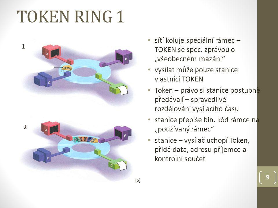 9 TOKEN RING 1 sítí koluje speciální rámec – TOKEN se spec.
