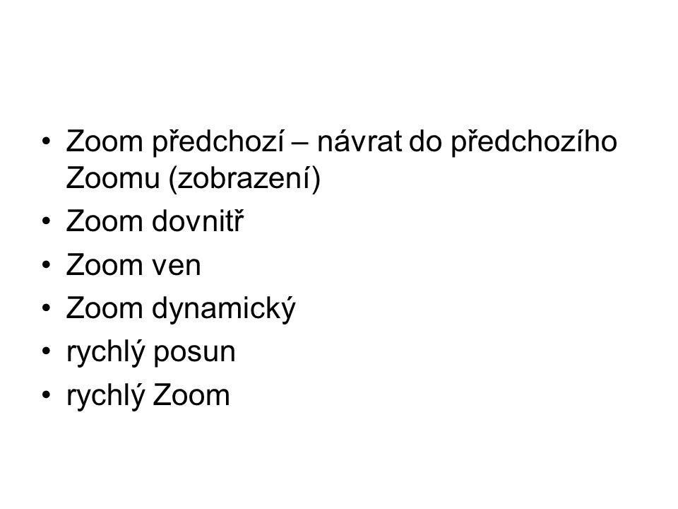 Zoom předchozí – návrat do předchozího Zoomu (zobrazení) Zoom dovnitř Zoom ven Zoom dynamický rychlý posun rychlý Zoom