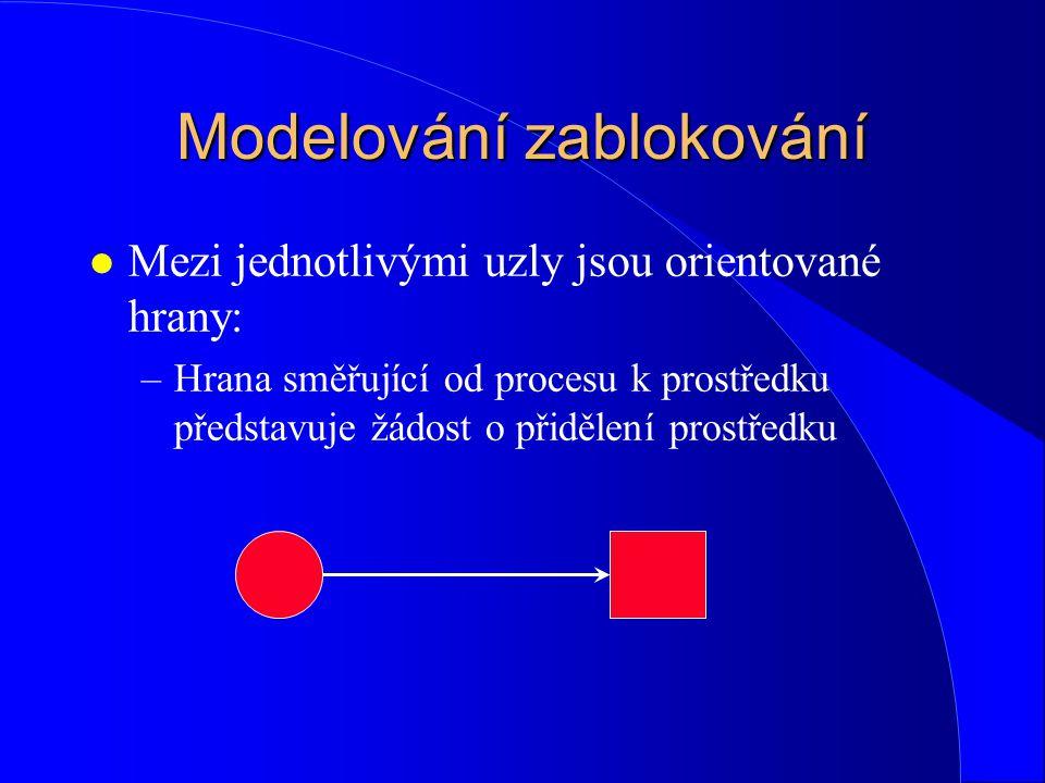 Modelování zablokování l Mezi jednotlivými uzly jsou orientované hrany: –Hrana směřující od procesu k prostředku představuje žádost o přidělení prostř