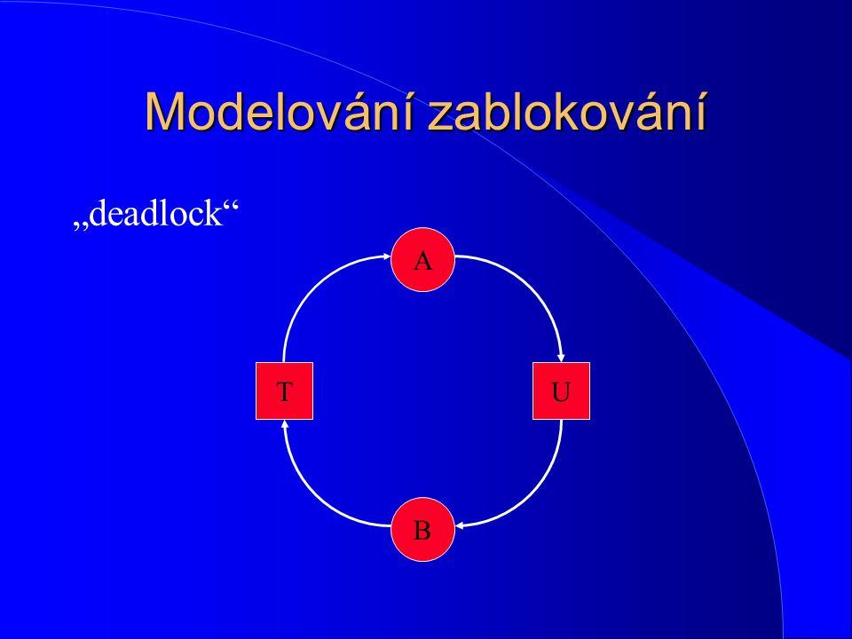 """Modelování zablokování """"deadlock"""" A TU B"""